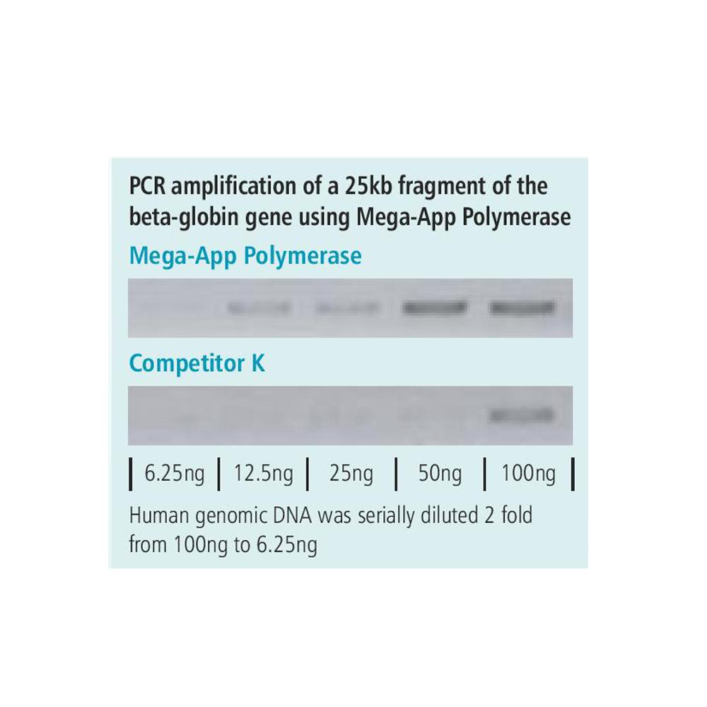 Mega-App Mix (2X), 200 reactions