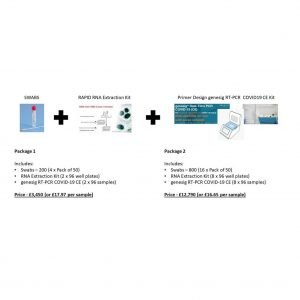 Coronavirus Testing Workflows